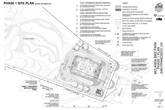 14-12-12 McLaren Site Plan